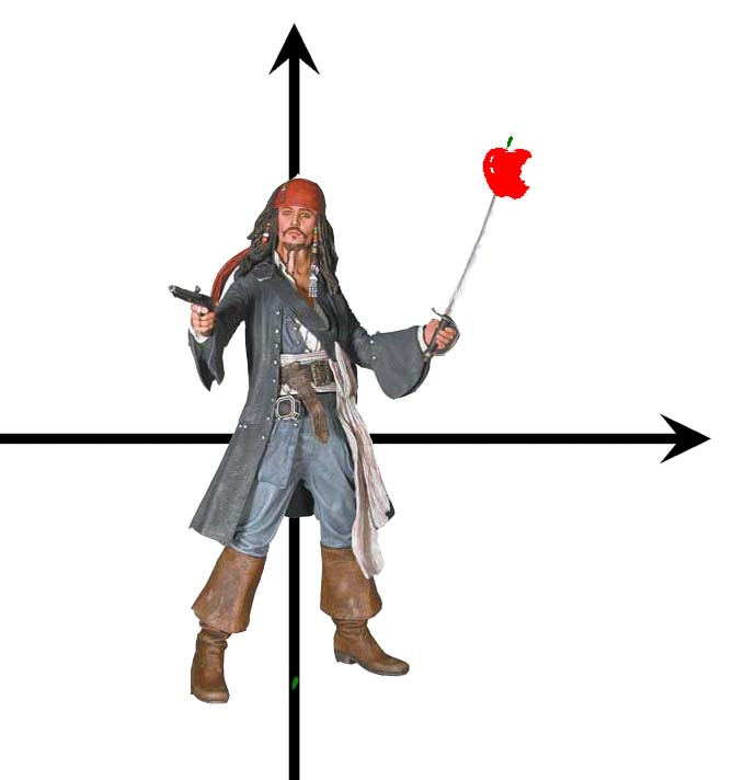 Jack Sparrow battles the Coordinate Plane