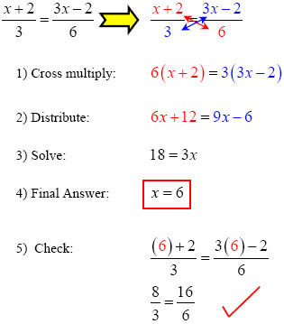Cross Multiplication Worksheets