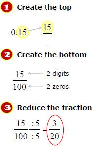 Converting decimal to fraction in 3 easy steps