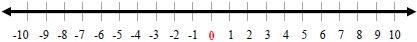 Math Number Line