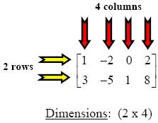 Matrix Dimensions