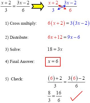 Cross Multiply the Rational Equation
