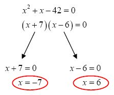 How to Solve Quadratic Equations using Three Methods