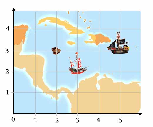 coordinate plane and pirates