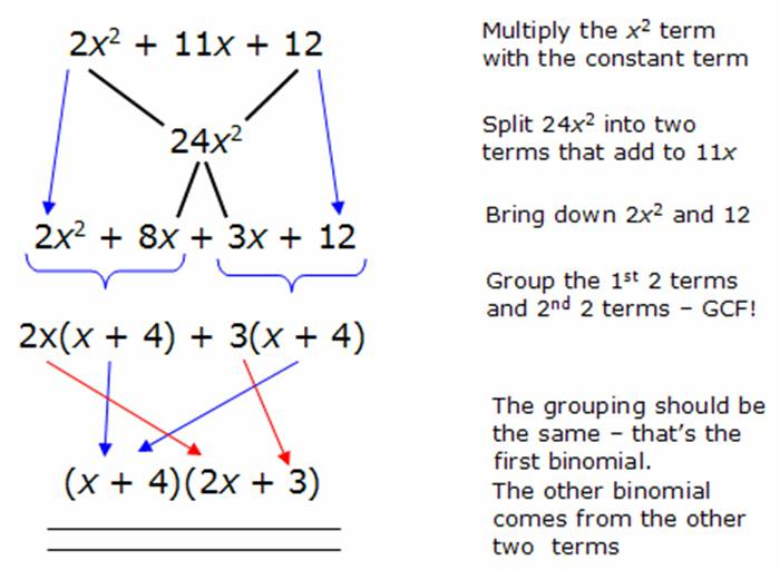 factoring polynomials Factoring factoring is similar to breaking up a number into its multiples for example, 10=52 the multiples are '5' and '2' in a polynomial it is the.