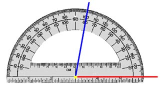 Learn How to Measure Angles through Time!